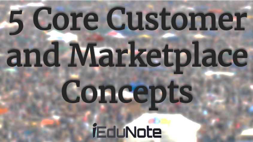 five core marketplace concept 1 needs, wants and demands the most basic concept here is the human needs, human needs are nothing but state of felt deprivation, this include.
