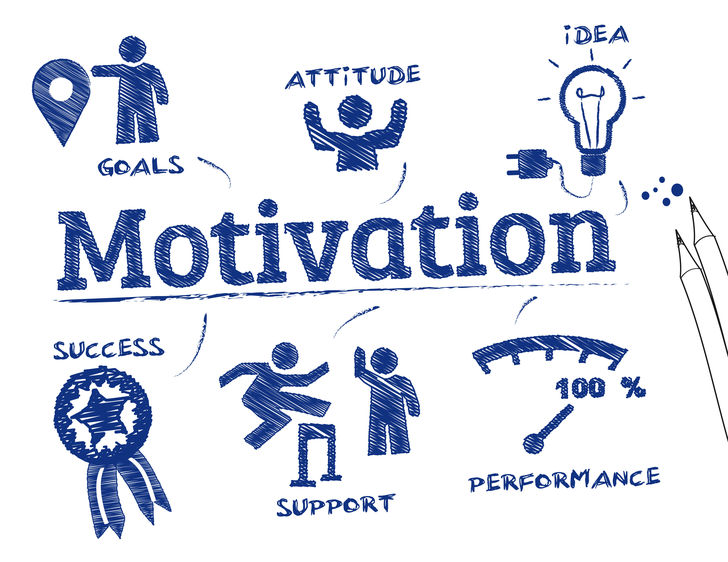 motivation definition and meaning explained