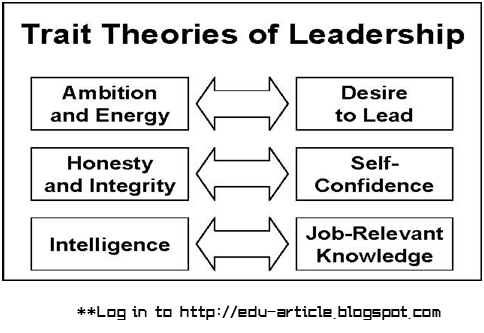 personality theories in successful leaders 23 traits of good leaders new leaders fail when they try to become all things to all people, or try to do too much out of their area of excellence.