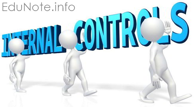 Internal Control System Definition Components Features